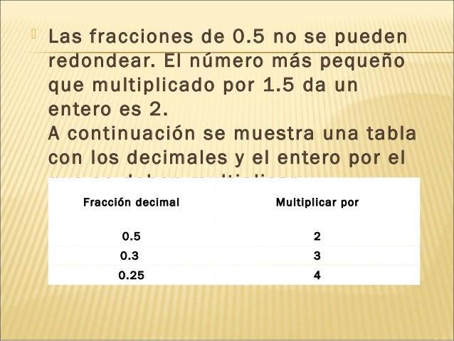  Las fracciones de 0.5 no se pueden redondear. El número más pequeño que multiplicado por 1.5 da un entero es 2. A contin...