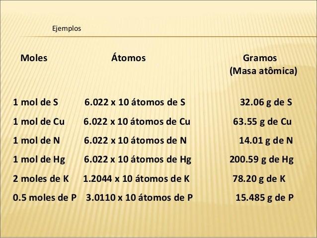 Moles Átomos Gramos (Masa atômica) 1 mol de S 6.022 x 10 átomos de S 32.06 g de S 1 mol de Cu 6.022 x 10 átomos de Cu 63.5...
