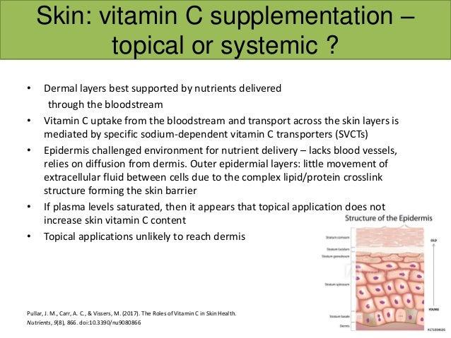 Introducing Ester-C® 1400mg Vitamin C 1000mg– non-acidic
