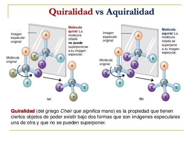 Estereoquimica for Que significa molecula