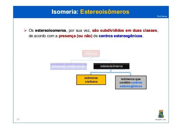 Prof. Nunes Isomeria:Isomeria: EstereoisômerosEstereoisômeros Os estereoisomerosestereoisomeros, por sua vez, sãosão subdi...