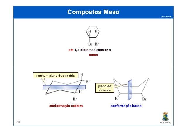 Prof. Nunes Compostos MesoCompostos Meso mesomeso ciscis-1,2-dibromocicloexano PGQUIM - UFC103 plano de simetria nenhum pl...