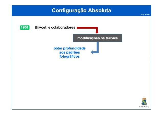 Prof. Nunes modificações na técnicamodificações na técnica Configuração AbsolutaConfiguração Absoluta 19511951 Bijvoet e c...