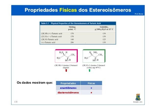 Prof. Nunes PropriedadesPropriedades FísicasFísicas dosdos EstereoisômerosEstereoisômeros PGQUIM - UFC130 Propriedades Fís...