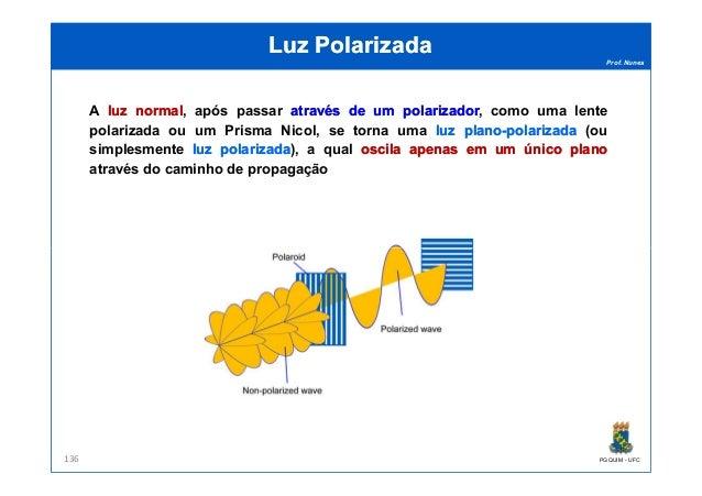 Prof. Nunes Luz PolarizadaLuz Polarizada A luzluz normalnormal, após passar atravésatravés dede umum polarizadorpolarizado...