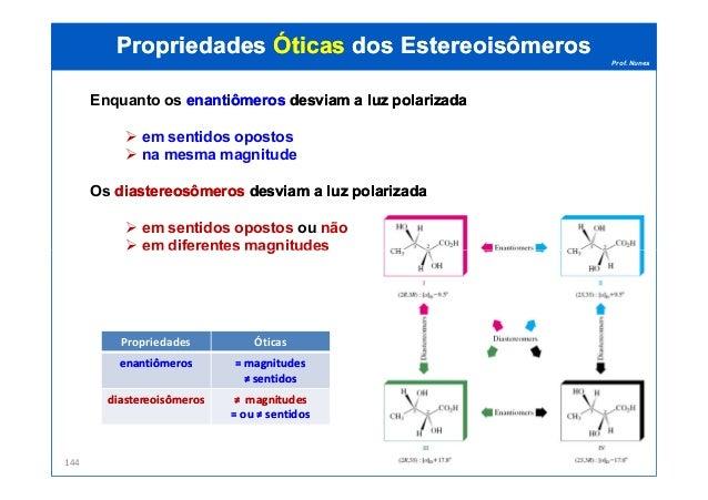 Prof. Nunes PropriedadesPropriedades ÓticasÓticas dosdos EstereoisômerosEstereoisômeros Enquanto os enantiômerosenantiômer...