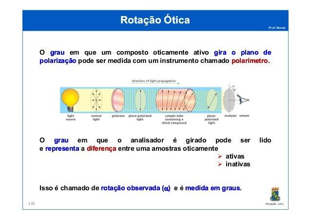Prof. Nunes Rotação ÓticaRotação Ótica O graugrau em que um composto oticamente ativo giragira oo planoplano dede polariza...