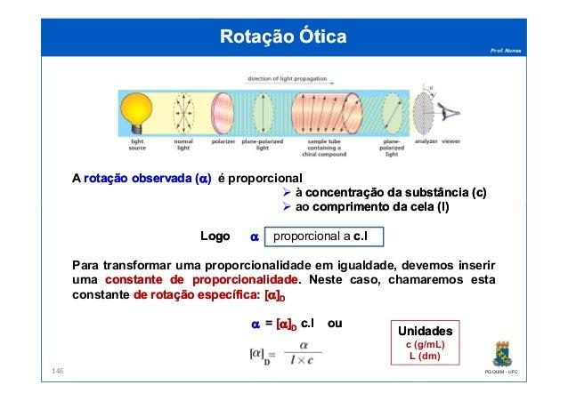 Prof. Nunes A rotaçãorotação observadaobservada ((αα)) é proporcional à concentraçãoconcentração dada substânciasubstância...
