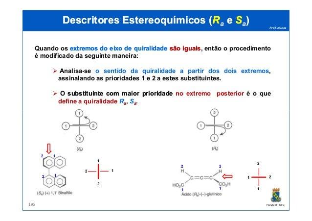 Prof. Nunes DescritoresDescritores EstereoquímicosEstereoquímicos ((RRaa ee SSaa)) Quando os extremosextremos dodo eixoeix...