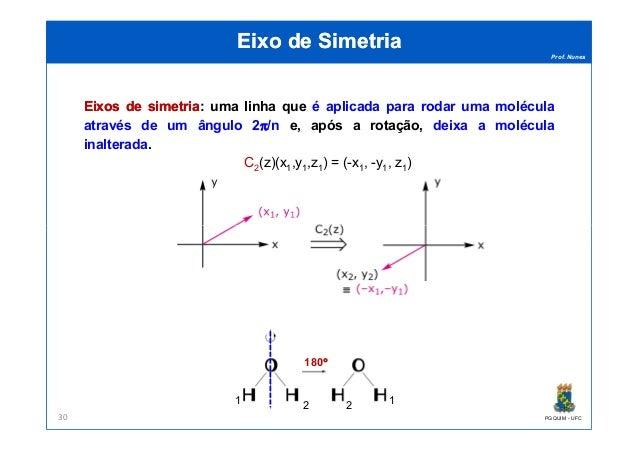 Prof. Nunes EixosEixos dede simetriasimetria: uma linha que é aplicada para rodar uma molécula através de um ângulo 2π/n e...