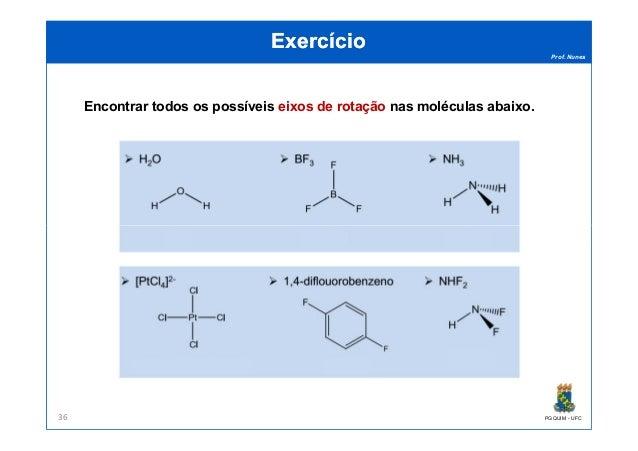 Prof. Nunes ExercícioExercício Encontrar todos os possíveis eixos de rotação nas moléculas abaixo. PGQUIM - UFC36