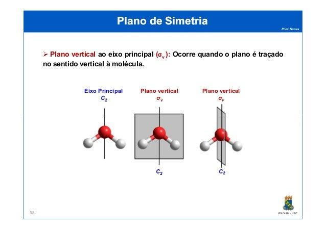 Prof. Nunes Plano de SimetriaPlano de Simetria Plano vertical ao eixo principal (σv ): Ocorre quando o plano é traçado no ...