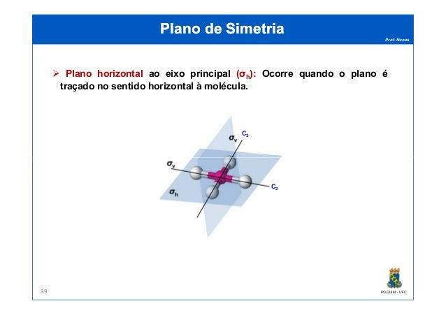 Prof. Nunes Plano de SimetriaPlano de Simetria Plano horizontal ao eixo principal (σh): Ocorre quando o plano é traçado no...