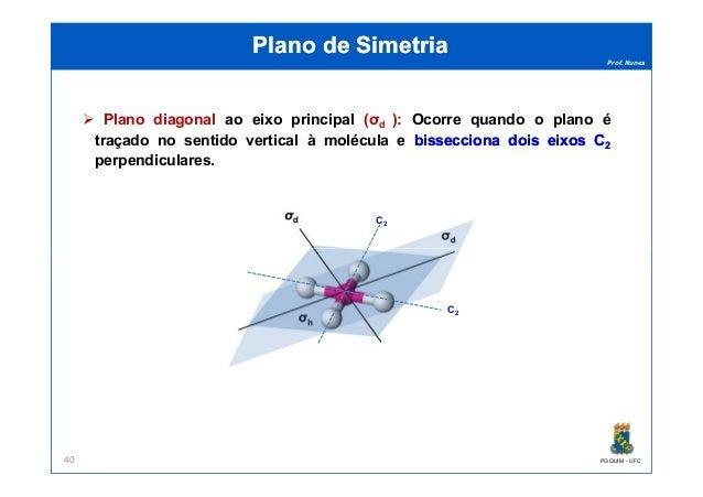 Prof. Nunes Plano de SimetriaPlano de Simetria Plano diagonal ao eixo principal (σd ): Ocorre quando o plano é traçado no ...