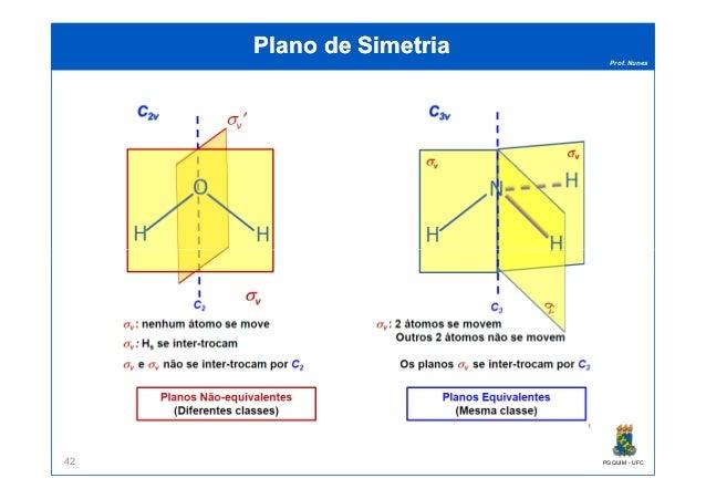 Prof. Nunes Plano de SimetriaPlano de Simetria PGQUIM - UFC42
