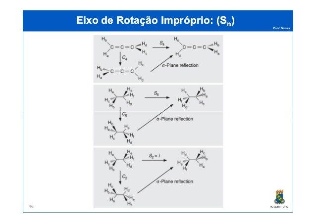 Prof. Nunes EEixoixo dede RotaçãoRotação ImpróprioImpróprio: (: (SSnn)) PGQUIM - UFC46