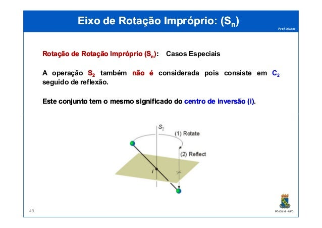 Prof. Nunes EEixoixo dede RotaçãoRotação ImpróprioImpróprio: (: (SSnn)) RotaçãoRotação dede RotaçãoRotação ImpróprioImpróp...