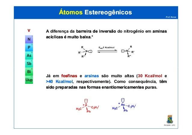 Prof. Nunes ÁtomosÁtomos EstereogênicosEstereogênicos VV A diferença da barreirabarreira dede inversãoinversão do nitrogên...