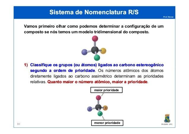 Prof. Nunes Sistema de Nomenclatura R/SSistema de Nomenclatura R/S Vamos primeiro olhar como podemos determinar a configur...
