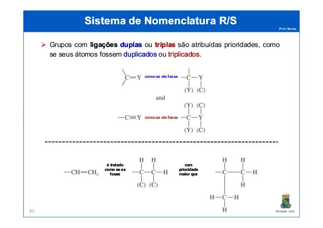 Prof. Nunes Sistema de Nomenclatura R/SSistema de Nomenclatura R/S Grupos com ligaçõesligações duplasduplas ou triplastrip...
