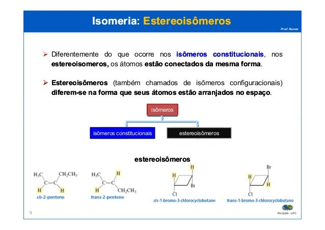 Prof. Nunes Isomeria:Isomeria: EstereoisômerosEstereoisômeros isômeros Diferentemente do que ocorre nos isômerosisômeros c...