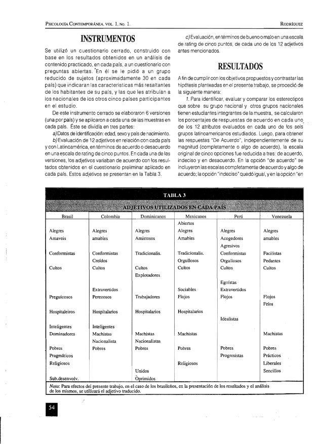 No,ta: de los PSICOLOGÍA CONTEMPORÁNEA, VOL. 1, No. 1. RODRíGUEZ INSTRUMENTOS  Se utilizó un cuestionario cerrado, constr...
