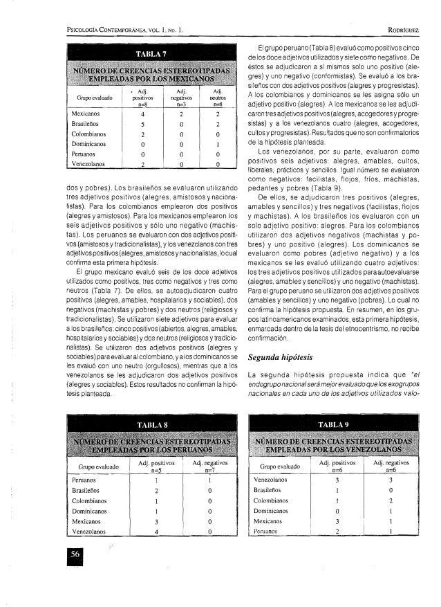 PSICOLOGfA CONTEMPORÁNEA, VOL. 1, No. 1. Grupo evaluado neutros n=8 Mexicanos 4 2 2 Brasileños 25 O Colombianos O Dominica...