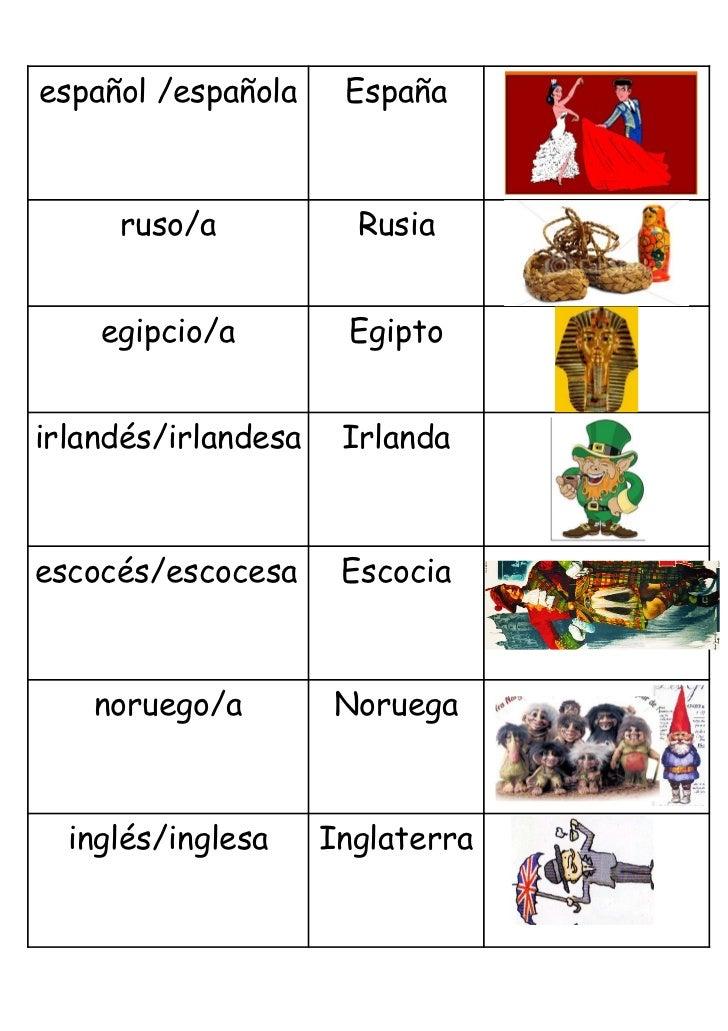 español /española     España     ruso/a            Rusia    egipcio/a         Egiptoirlandés/irlandesa    Irlandaescocés/e...