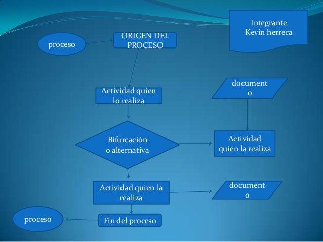 Power Point Diagrama De Flujo Ejemplo