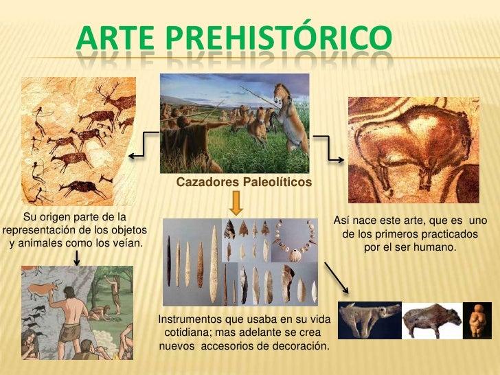 Estetica De La Comunicacion Mapa Conceptual Artes