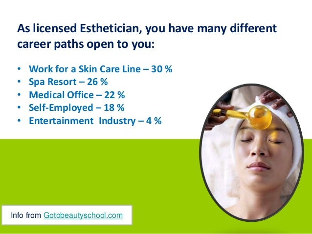 esthetician salary by city, Sphenoid