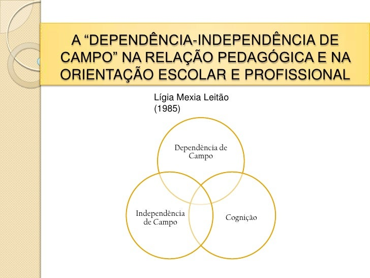 """A """"DEPENDÊNCIA-INDEPENDÊNCIA DE CAMPO"""" NA RELAÇÃO PEDAGÓGICA E NA ORIENTAÇÃO ESCOLAR E PROFISSIONAL<br />Lígia Mexia Leitã..."""