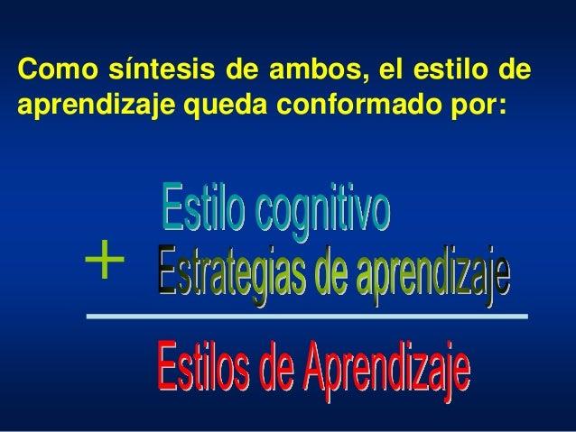 Como síntesis de ambos, el estilo de aprendizaje queda conformado por: +