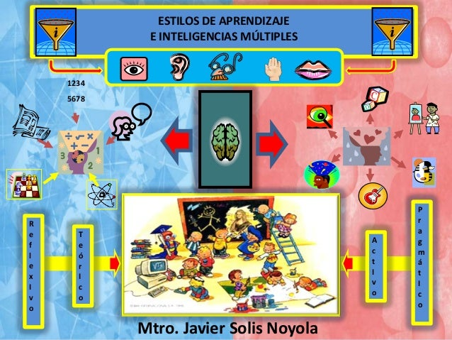 ESTILOS DE APRENDIZAJEE INTELIGENCIAS MÚLTIPLES12345678Mtro. Javier Solis NoyolaTeórIcoReflexIvoPragmátIcoActIvo