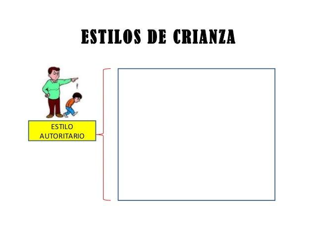 ESTILOS DE CRIANZA  ESTILOAUTORITARIO