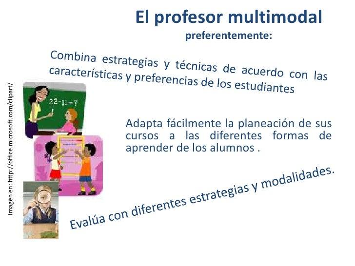 El profesor multimodalpreferentemente:<br />Combina estrategias y técnicas de acuerdo con las características y preferenci...