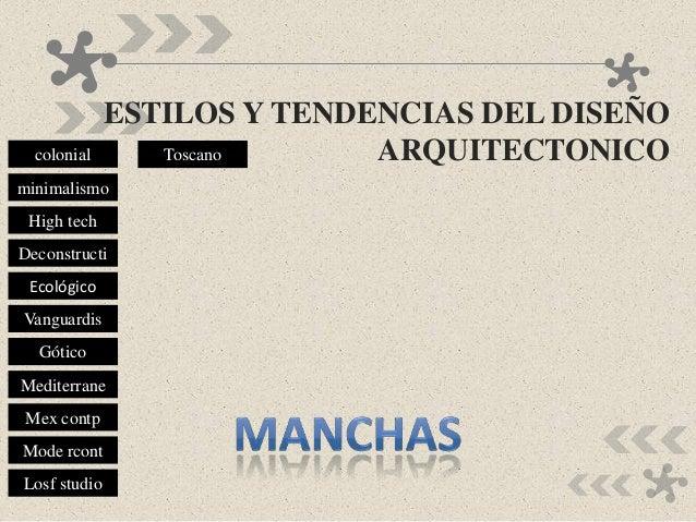 ESTILOS Y TENDENCIAS DEL DISEÑO  colonial       Toscano     ARQUITECTONICOminimalismo High techDeconstructi EcológicoVangu...