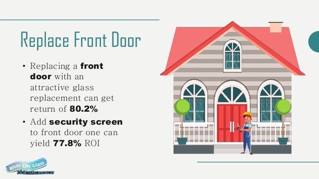 Estimated Cost of Home Improvement Slide 3