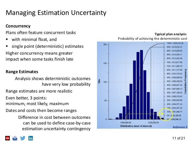 11 of 21 Managing Estimation Uncertainty Concurrency Plans often feature concurrent tasks  with minimal float, and  sing...