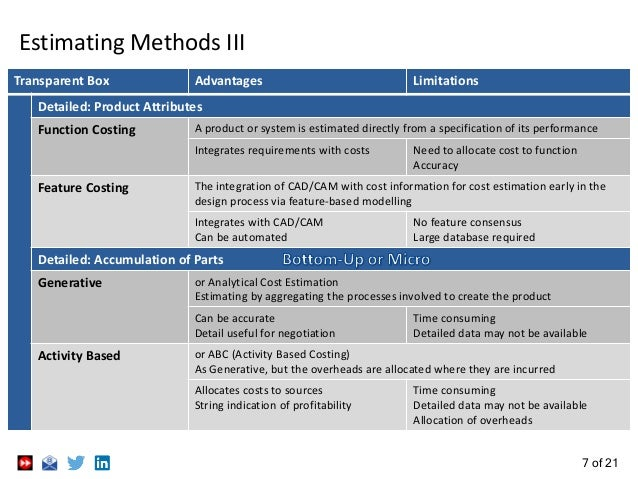 7 of 21 Estimating Methods III Transparent Box Advantages Limitations Detailed: Product Attributes Function Costing A prod...