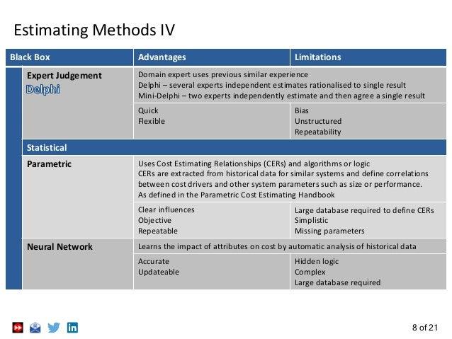 8 of 21 Estimating Methods IV Black Box Advantages Limitations Expert Judgement Domain expert uses previous similar experi...