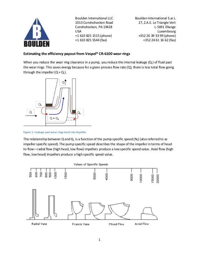 Boulden International LLC 1013 Conshohocken Road Conshohocken, PA 19428 USA +1 610 825 1515 (phone) +1 610 825 5544 (fax) ...
