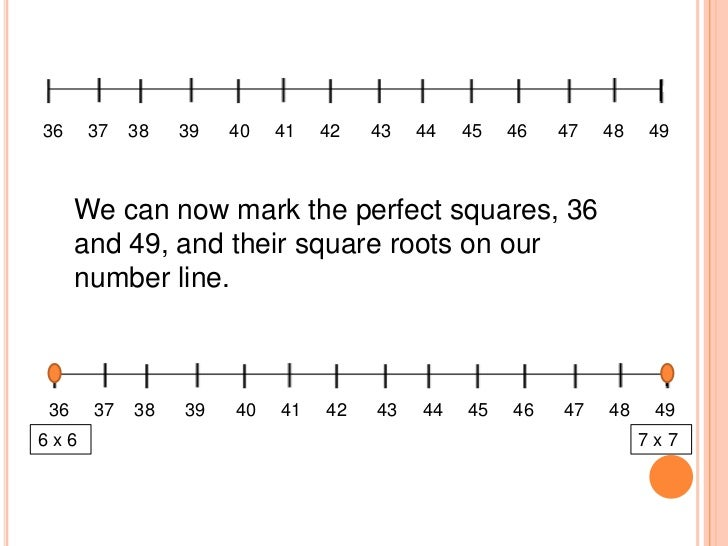 Estimating Square Roots Number Line Method – Square Roots Worksheets