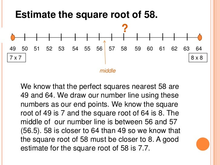Estimating Square Roots Number Line Method – Square Root Worksheet