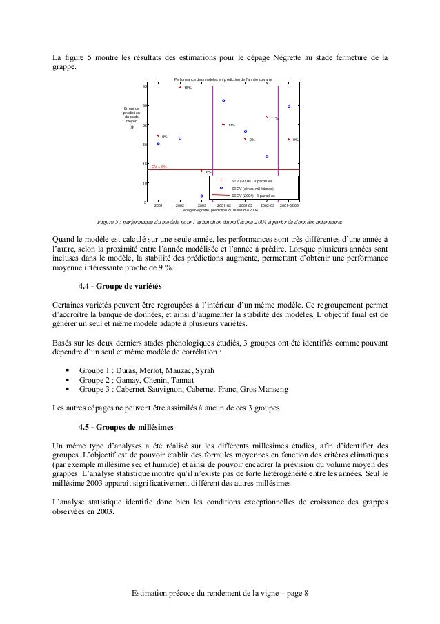 estimation precoce du rendement de la vigne