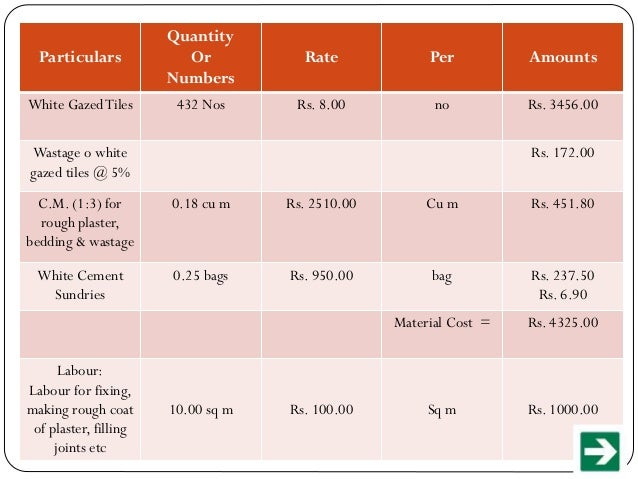 Particulars  Quantity Or Numbers  Rate  Per  Amounts  White Gazed Tiles  432 Nos  Rs. 8.00  no  Rs. 3456.00  Wastage o whi...
