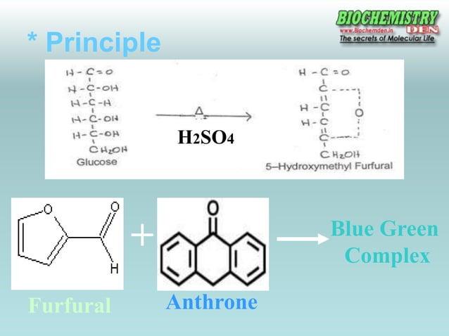 * Principle  H2SO4  +  Furfural Anthrone  Blue Green  Complex