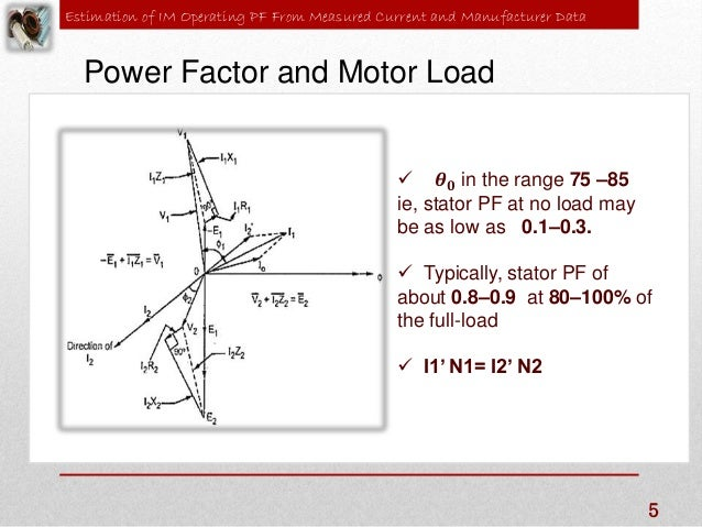Estimation Of Induction Motor Operating Power Factor