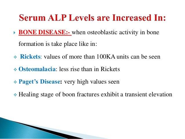 Alkaline Phosphatase (ALP) activity in bone and serum