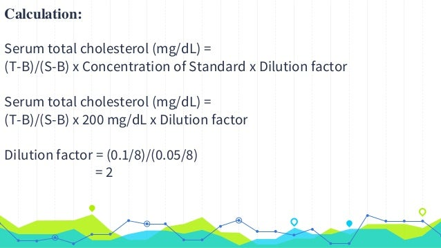 Estimation Of Serum Cholesterol And Hdl